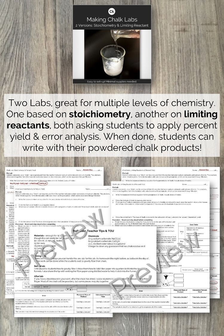 Limiting Reactant BUNDLE Stations, How To, WS & Lab