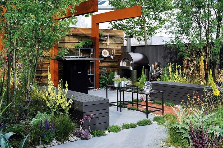Pin by Tim Tuck on Backyard gazebo in 2020   Outdoor