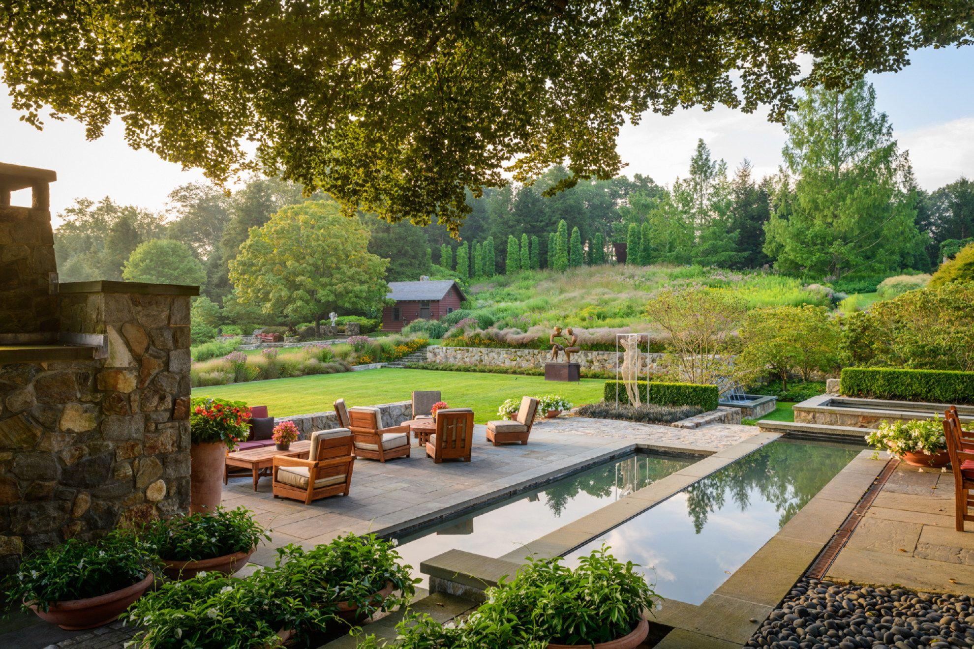 Pin On Livegreenblog Backyard garden in usa