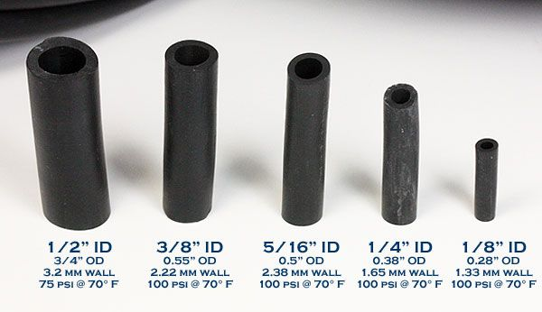 Fuel Line Hose Sizes |     diesel vehicles to replace the existing