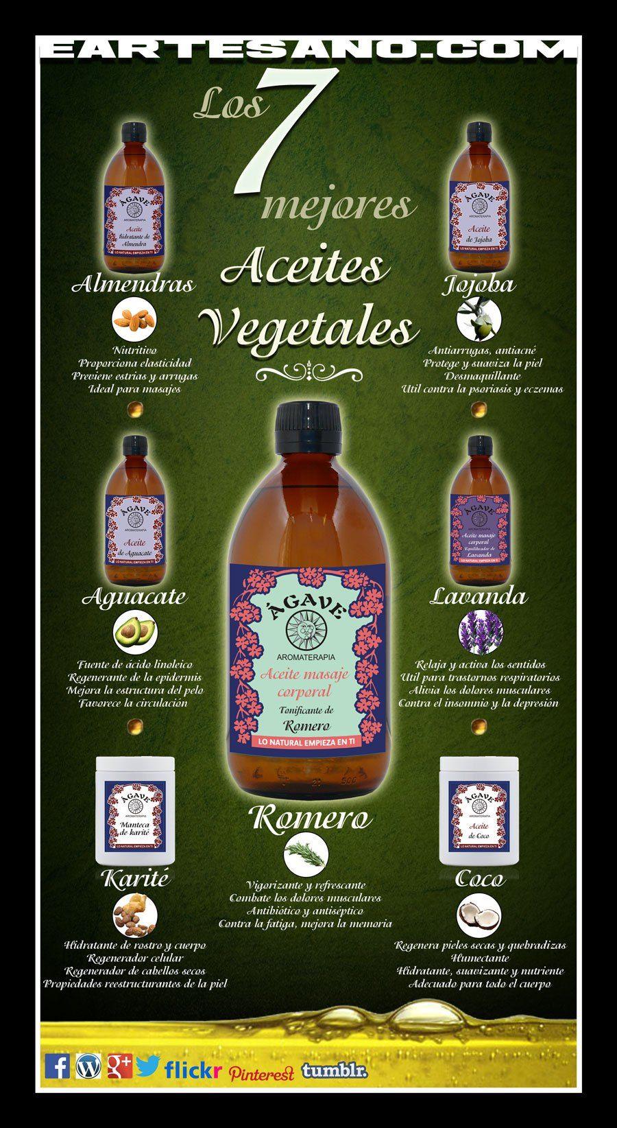 Aceite de calendula y naranja para adelgazar rapido