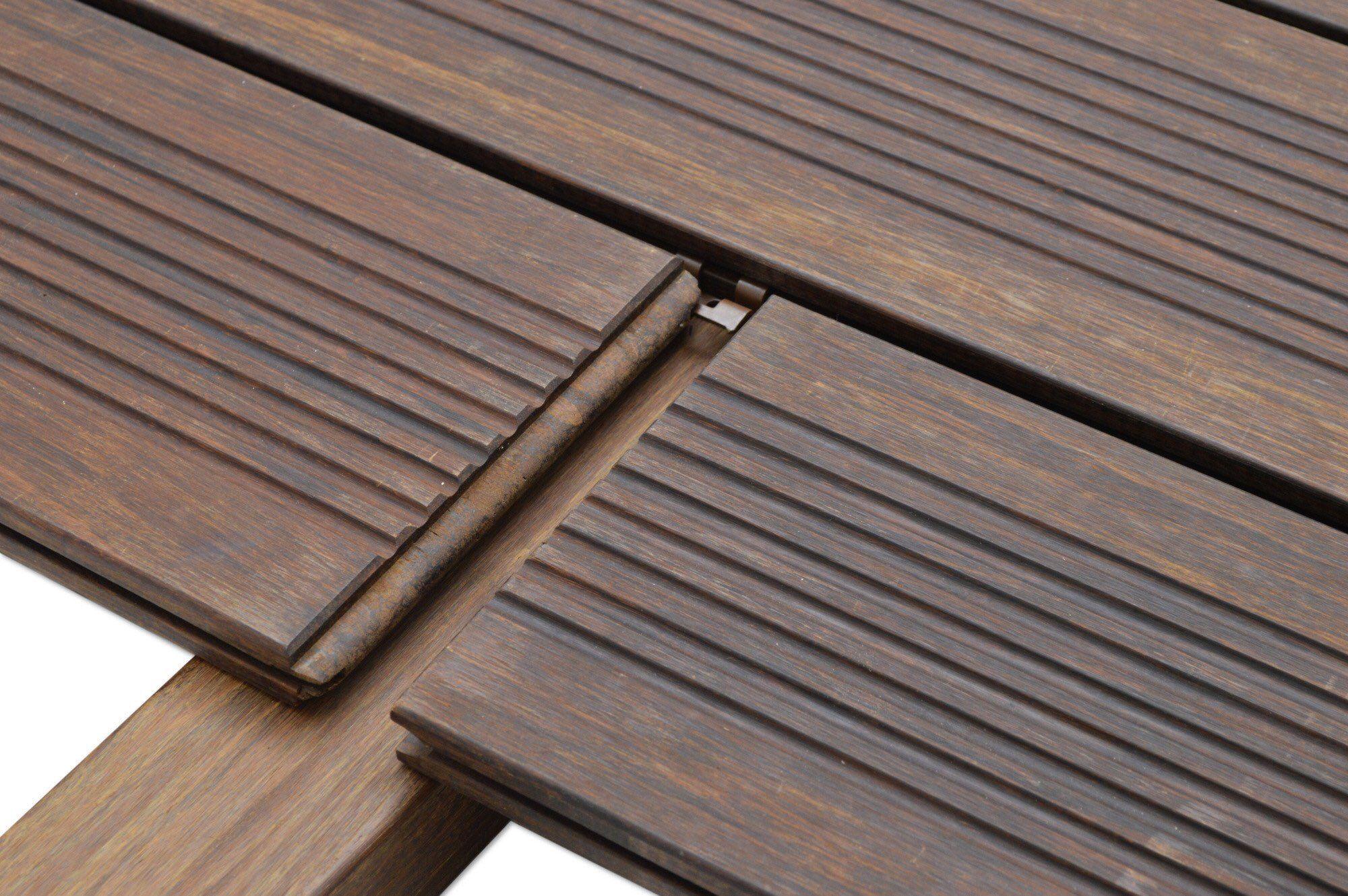 Vous désirez une belle terrasse dure stable dont la ressource