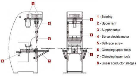 coastone press kes Tech Specs Diagram | Press ke ... on flow diagram, problem solving diagram, concept diagram, sequence diagram, wiring diagram, critical mass diagram, electric current diagram, system diagram, process diagram, exploded view diagram, cutaway diagram, line diagram, network diagram, block diagram, schema diagram, carm diagram, yed graph diagram, isometric diagram, circuit diagram,