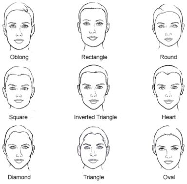 Female Face Shapes Reference Face Shapes How To Draw Hair Glasses For Your Face Shape