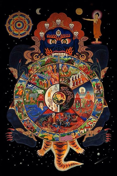 Wheel of Life and the 12 dependent-related links