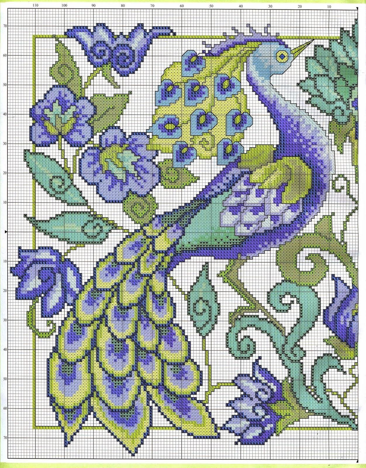 Bellissimo baule con pavoni a punto croce cross stitch beauty punto de cruz patrones punto - Come rivestire internamente un baule ...