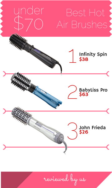 Finding The Best Hot Brush For Your Hairs Hot Air Brush Reviews Hair Brush Hair Brush Straightener Round Hair Brush