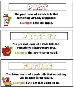 Anchor chart past present future verbs and tense word sort also rh pinterest