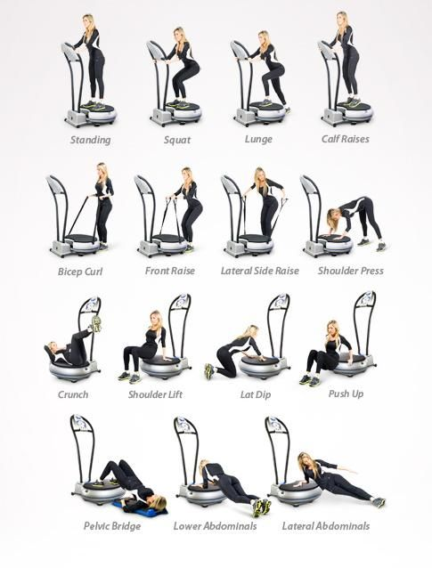 Flabelos machine positions for sexual health