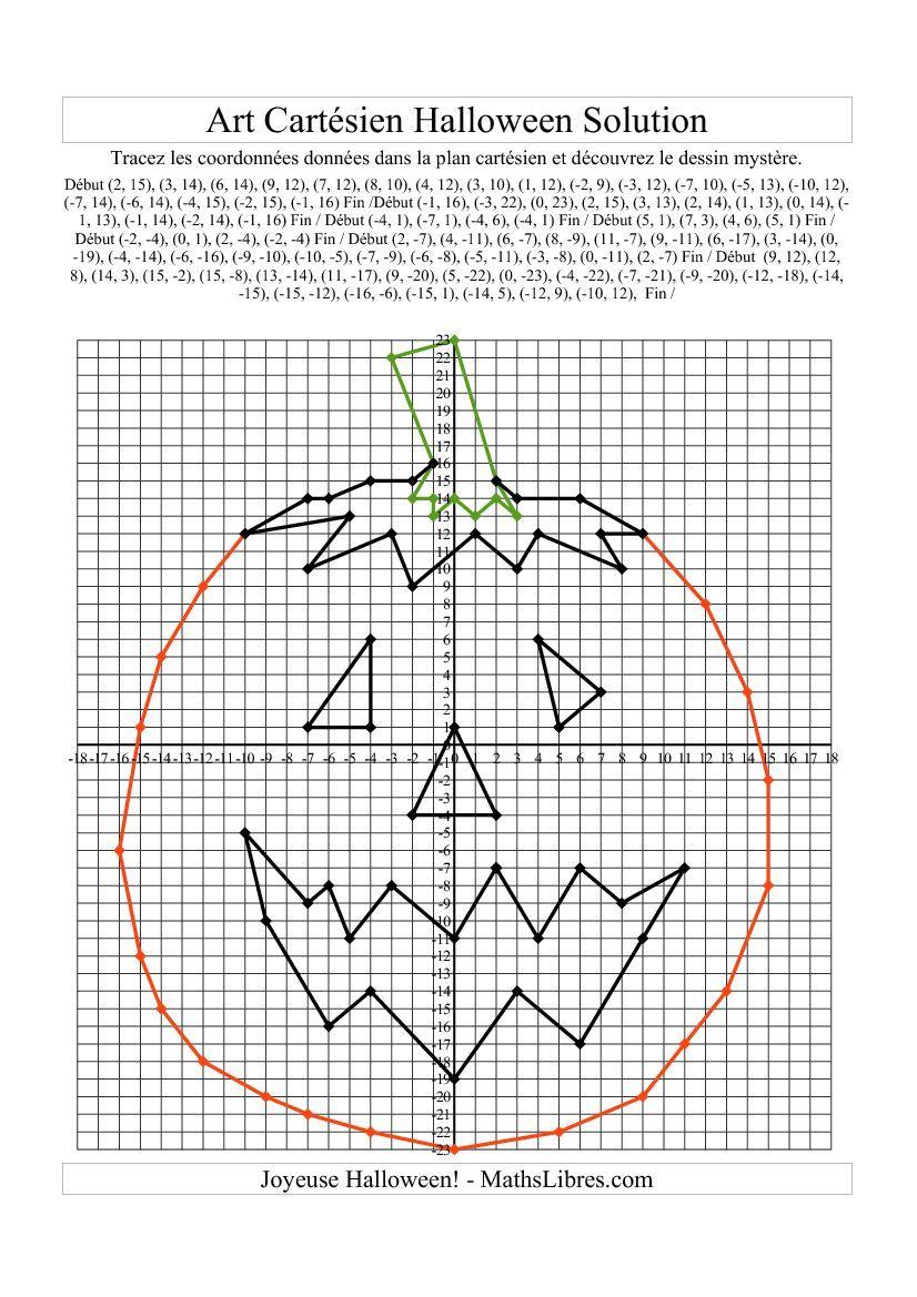 Art cartsien halloween citrouille colemath pinterest art cartsien halloween citrouille falaconquin
