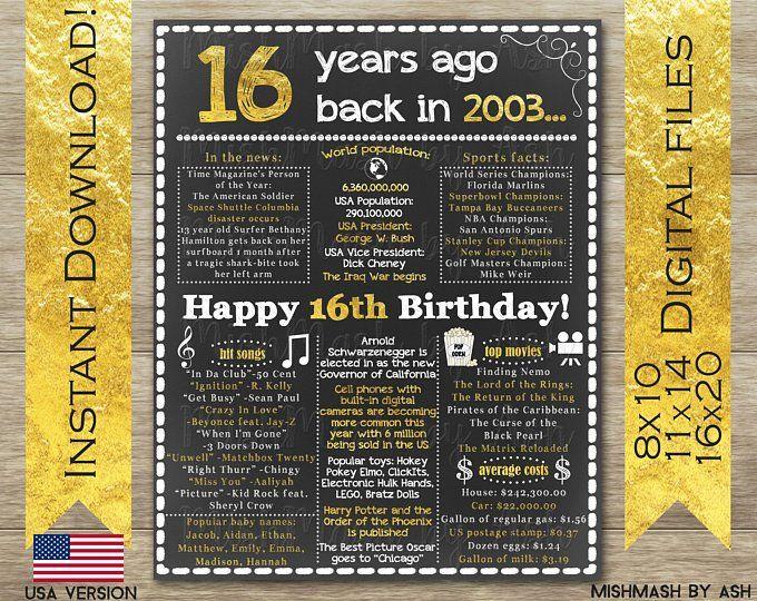 16th Birthday Gift Boy 16th Birthday For Him 16th Birthday