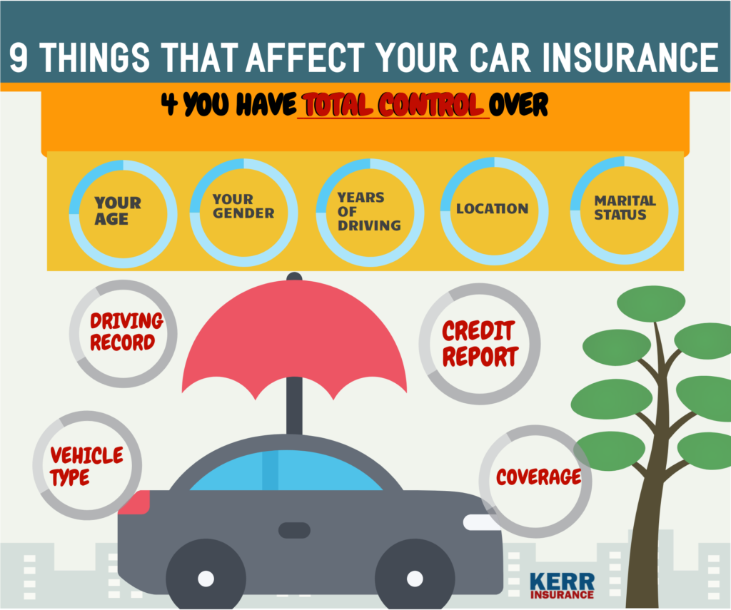 9 Things That Affect Your Car Insurance Car Insurance Education
