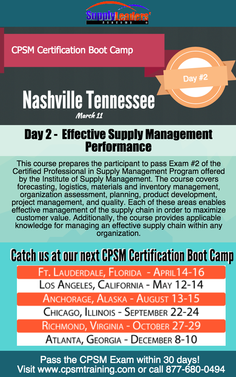 Day 2 Of Cpsm Certification Training At Nashville Tennessee Cpsm