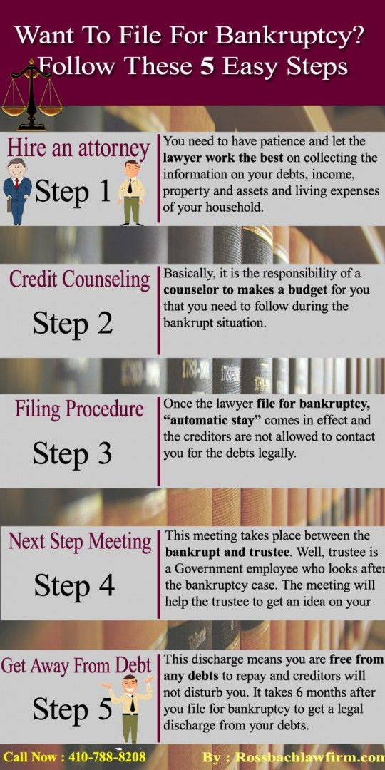 Want To File For Bankruptcy Follow These 5 Easy Steps Bad Credit Repair Bankruptcy Rebuilding Credit