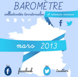 Baromètre des Collectivités sur les Réseaux Sociaux de mars 2013