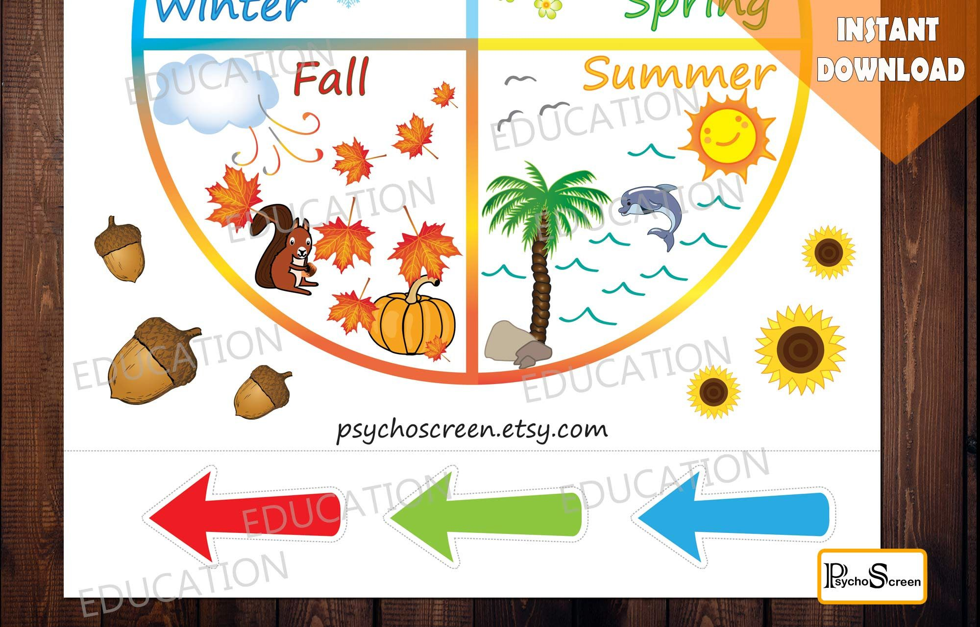 Four Seasons Wheel Chart Diagram Circle Spinner