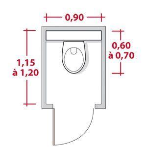 Dimensions pour installer des toilettes chambre - Agencement petite salle de bain ...