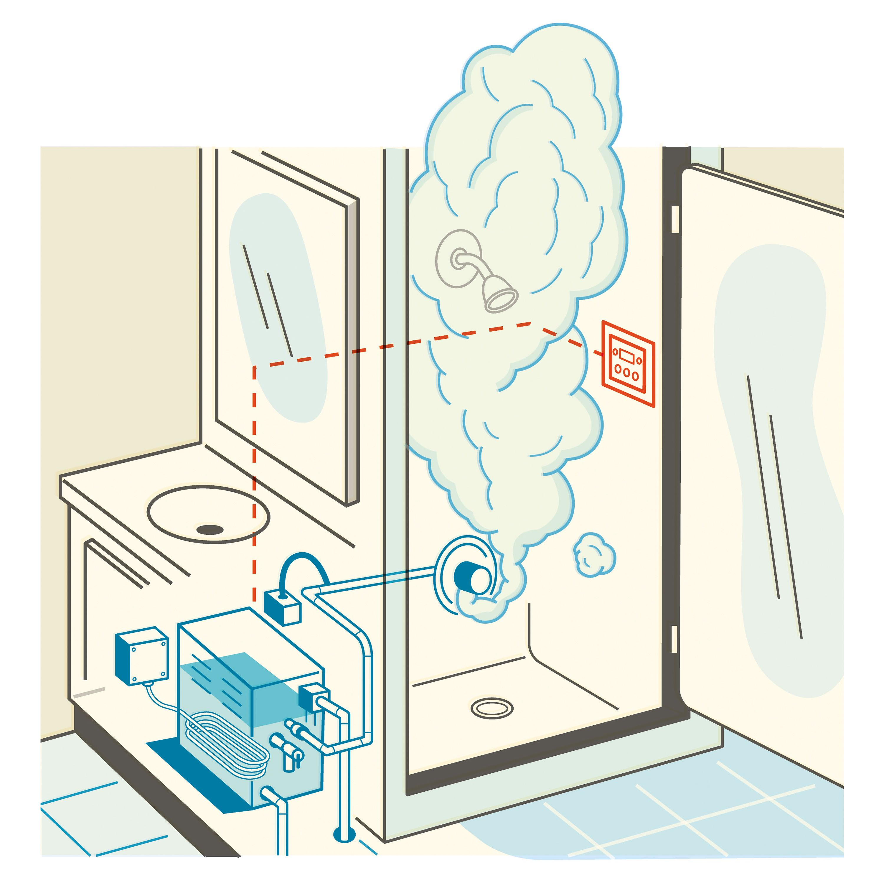 With One Of These It S No Sweat To Get A Luxurious Steam Bath At