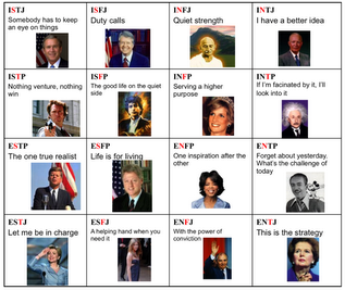 Famous people who are enfp
