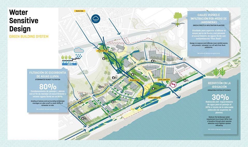 Las Salinas Sasaki Urban Planning Urban Design Diagram Tourism Development