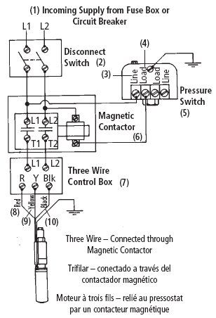 goulds well pump wiring diagram simmons well pump wiring diagram #8