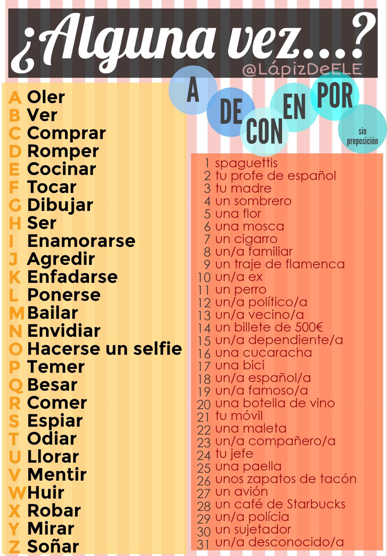 Juego Para Practicar Preteritos Adverbios Vocabulario Y
