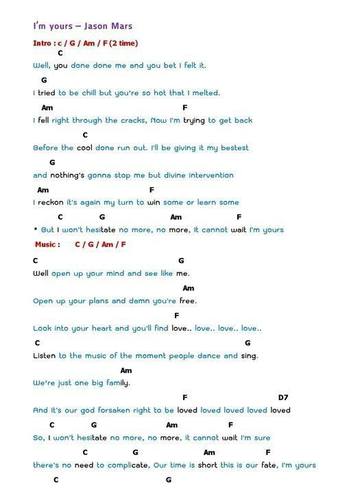 I39m Yours Ukulele Chords ukulele Ukulele Music t