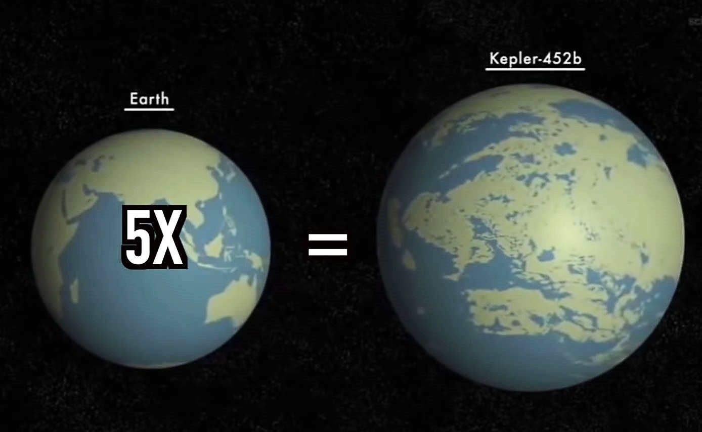 10 Recently Discovered Earth Like Planets Astronomy Earth