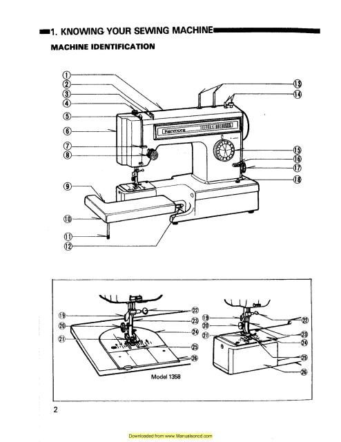 Kenmore 158.1358 Sewing Machine Instruction Manual
