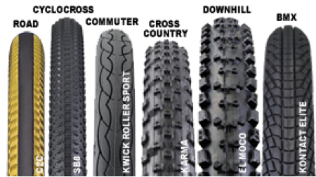 Image Result For Tire Tread Patterns Bike Bicycle Tires
