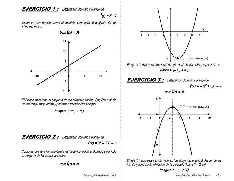 Dominio Y Rango De Una Función Monografias Com Inecuaciones Matematicas Faciles Polinomios