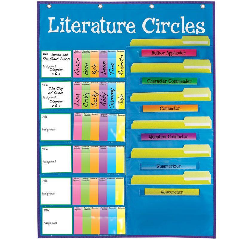 literature circles pocket chart literature school and language arts. Black Bedroom Furniture Sets. Home Design Ideas