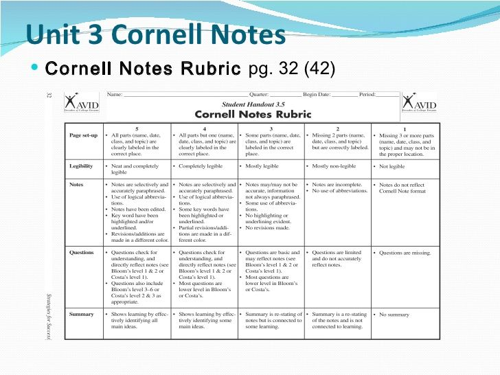 cornell notes template middle school - Google Search Tutorial - sample chapter summary template