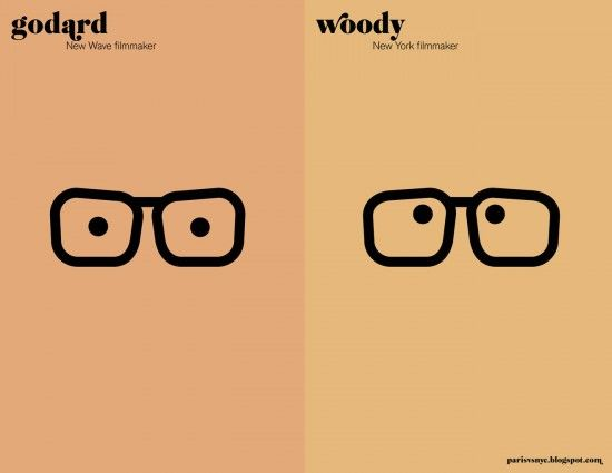 Godard vs Woody; Paris vs New York
