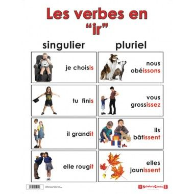 French ir verbs and re double sided learning chart also rh pinterest