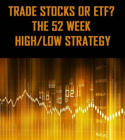 Automate your option trading the secrets to generating winning trades