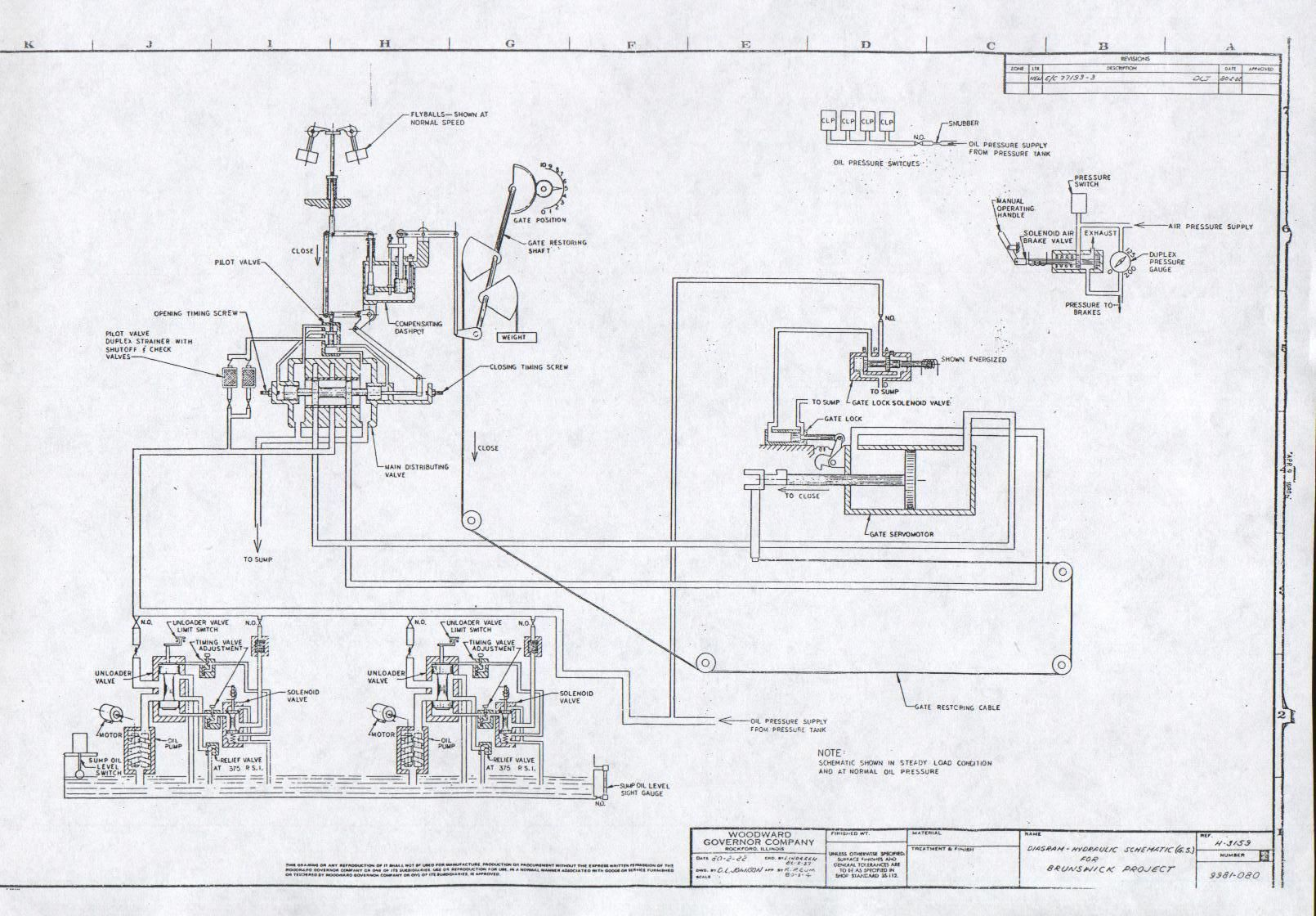 Woodward Turbine Water Wheel Governor Control System