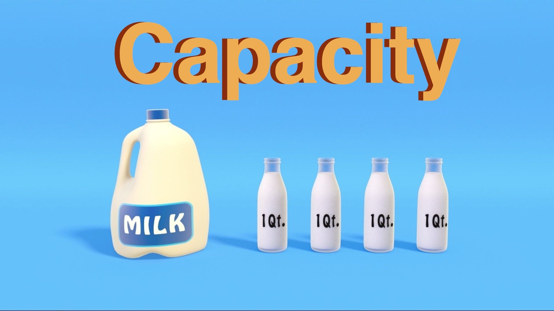 CAPACITY SONG FOR KIDS, a measurement video ☆ Teaching Primary Math ...