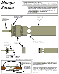 Image Result For Gas Forge Burner Plans Gas Forge Forge Burner