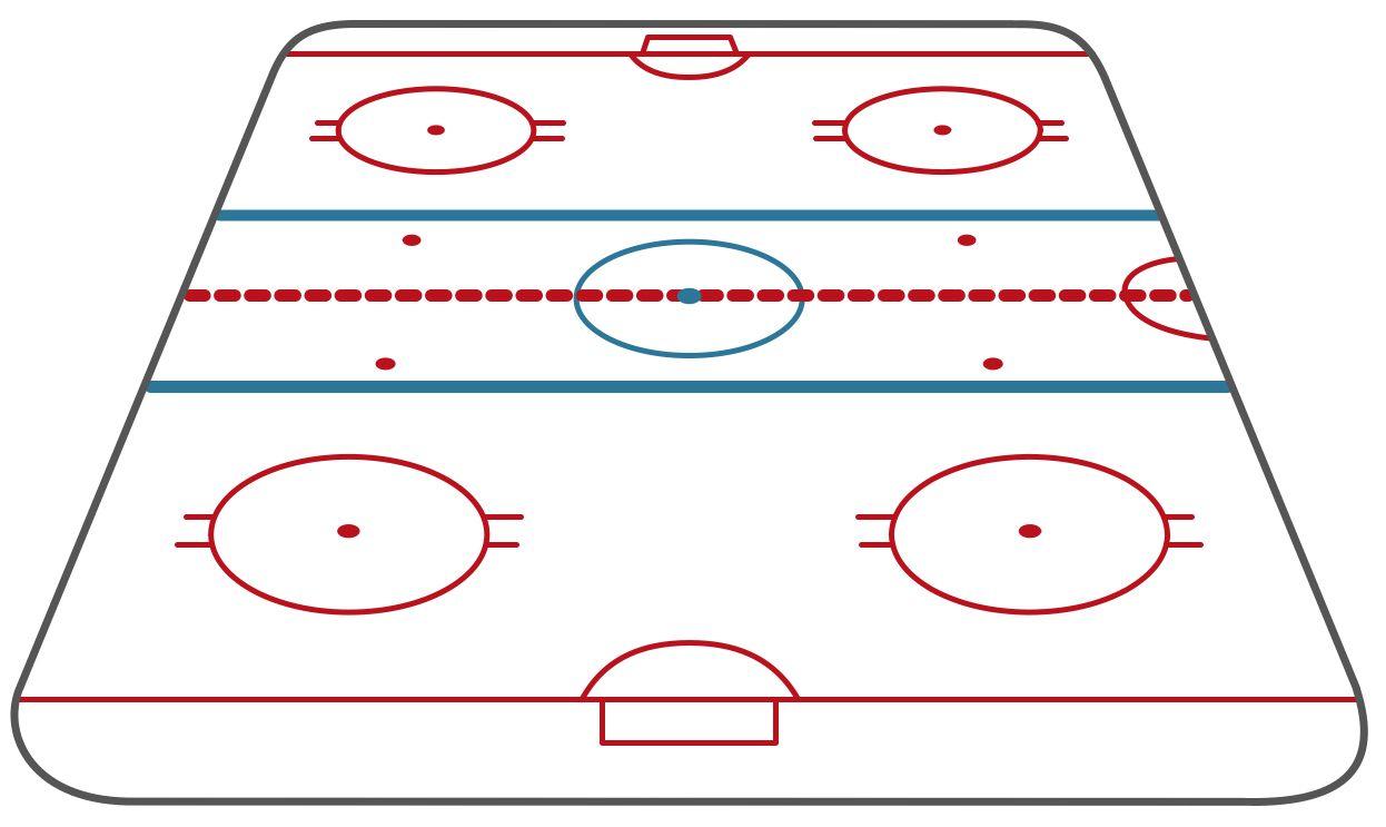 Ice Hockey Rink Diagram For Blank Hockey Practice Plan Template In 2020 Ice Hockey Rink Ice Hockey Hockey
