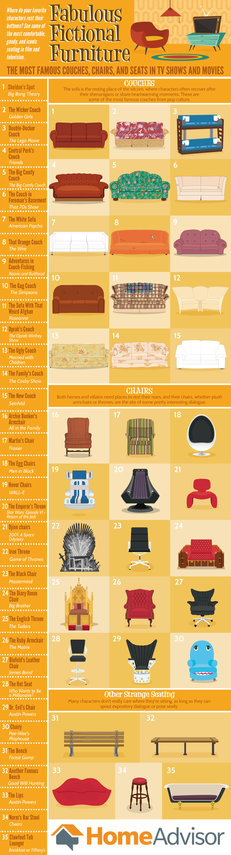 Fabulous Fictional Furniture