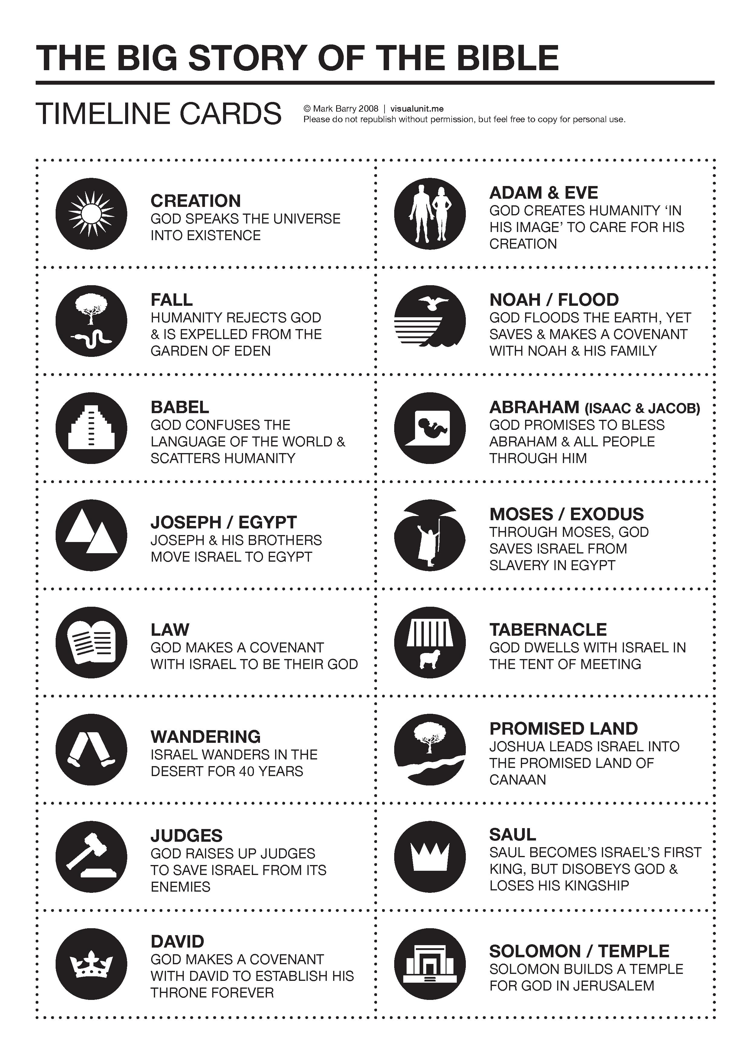 Bible Timeline Cards