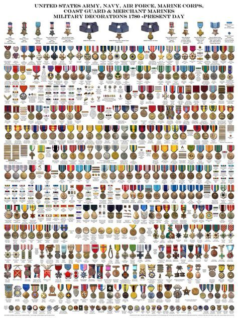 Complete Medals Chart 30x40 By Kaiack D6an7lw Jpg 1280 1707 Military Decorations Military Medals Military Ranks