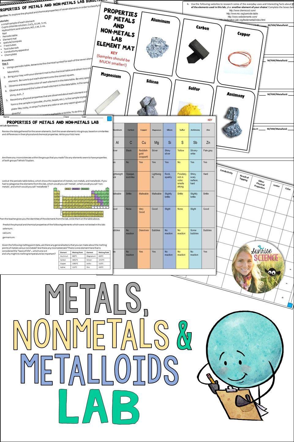 Metals nonmetals and metalloids properties lab pinterest data an inquiry lab to help students discover the properties that differentiate metals nonmetals and urtaz Images