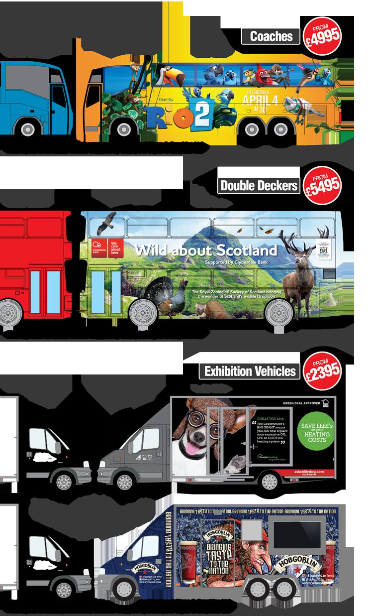 Large Vehicle Wrap Price Guide | Vehiclegraphics | Samochody
