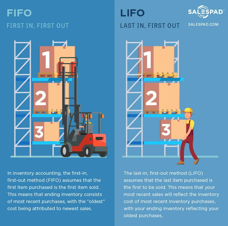 fifo vs lifo selling cryptocurrency