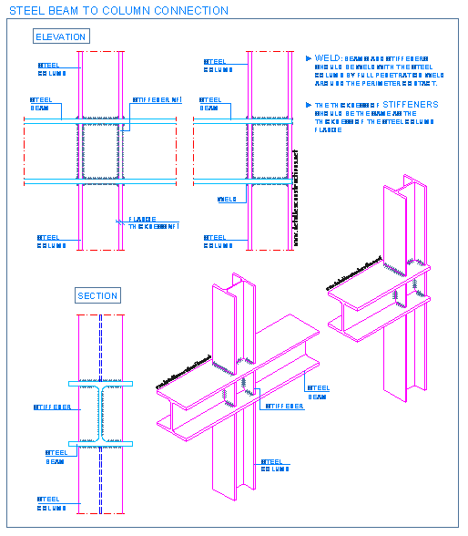 detallesconstructivos net | CONSTRUCTION DETAILS CAD BLOCKS