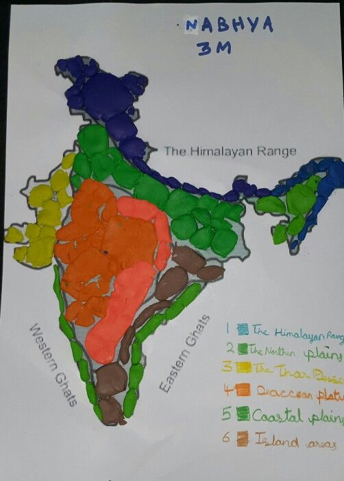 Physical Features Of India Schools Physics Social Studies