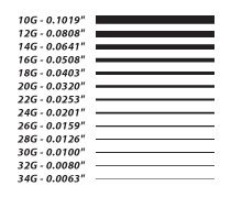 Click here to print this wire gauge chart at actual size also drawing rh pinterest