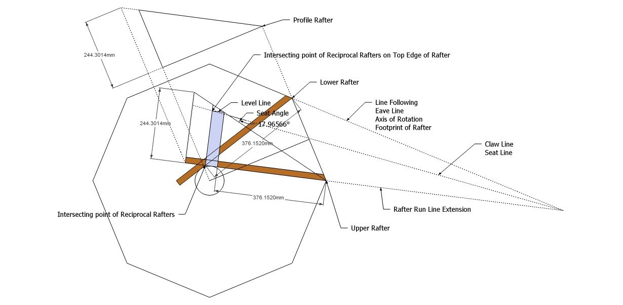 A blog about roof framing geometry. | roof | Pinterest